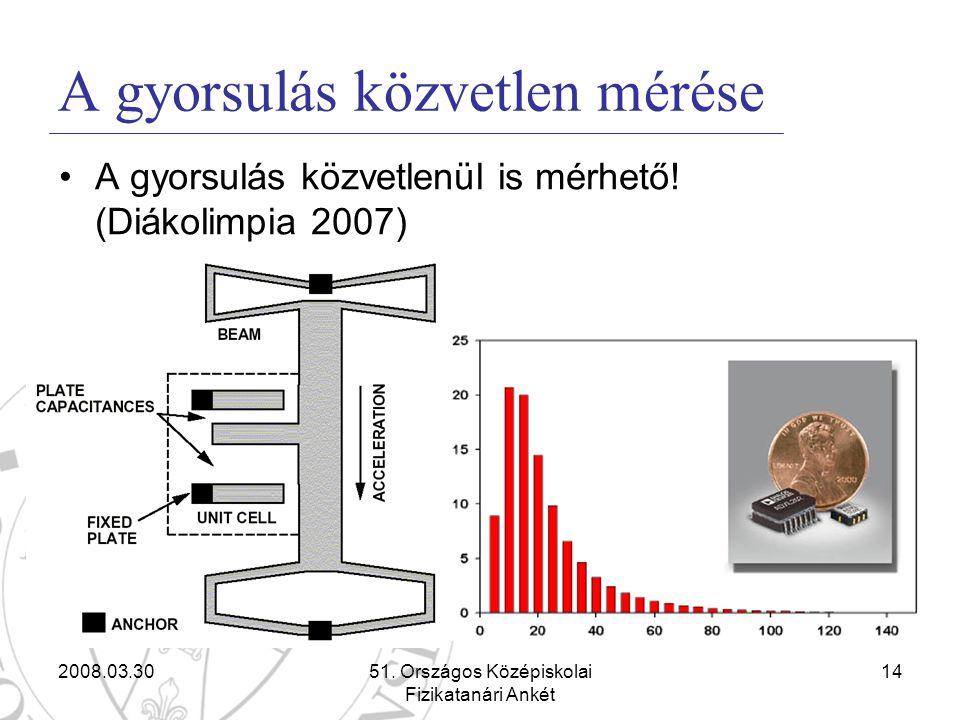 2008.03.3051. Országos Középiskolai Fizikatanári Ankét 14 A gyorsulás közvetlen mérése •A gyorsulás közvetlenül is mérhető! (Diákolimpia 2007)