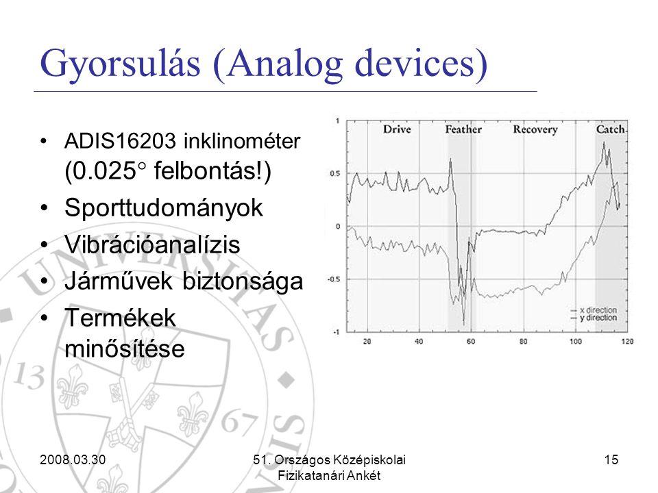 2008.03.3051. Országos Középiskolai Fizikatanári Ankét 15 Gyorsulás (Analog devices) •ADIS16203 inklinométer (0.025  felbontás!) •Sporttudományok •Vi
