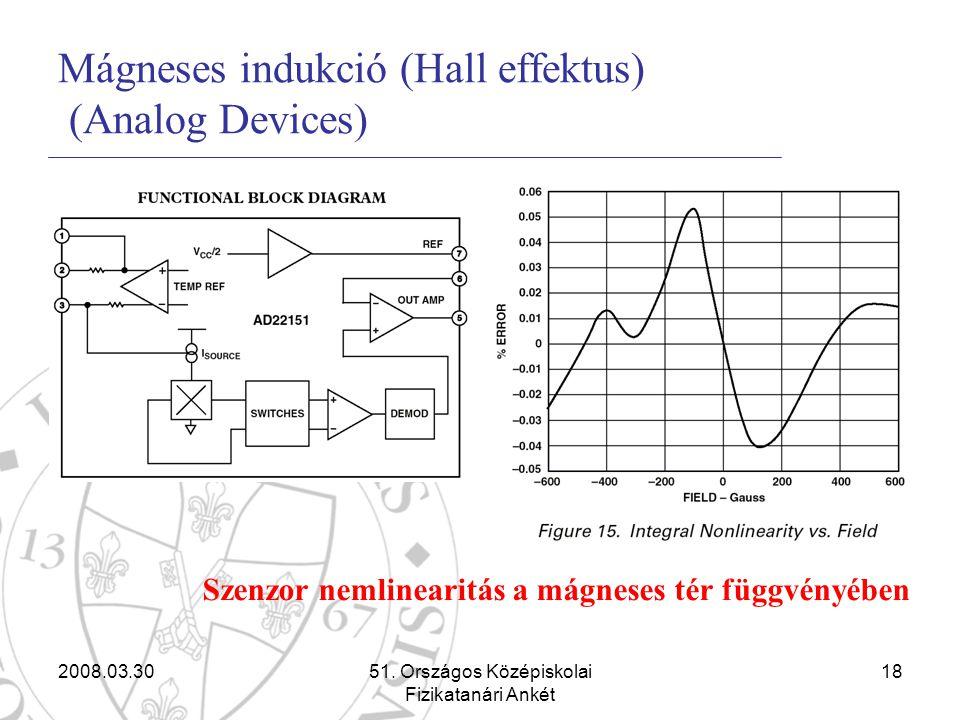 2008.03.3051. Országos Középiskolai Fizikatanári Ankét 18 Mágneses indukció (Hall effektus) (Analog Devices) Szenzor nemlinearitás a mágneses tér függ
