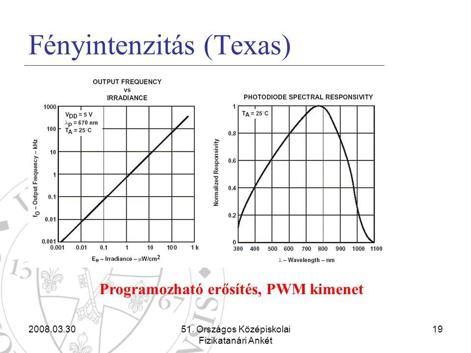 2008.03.3051. Országos Középiskolai Fizikatanári Ankét 19 Fényintenzitás (Texas) Programozható erősítés, PWM kimenet