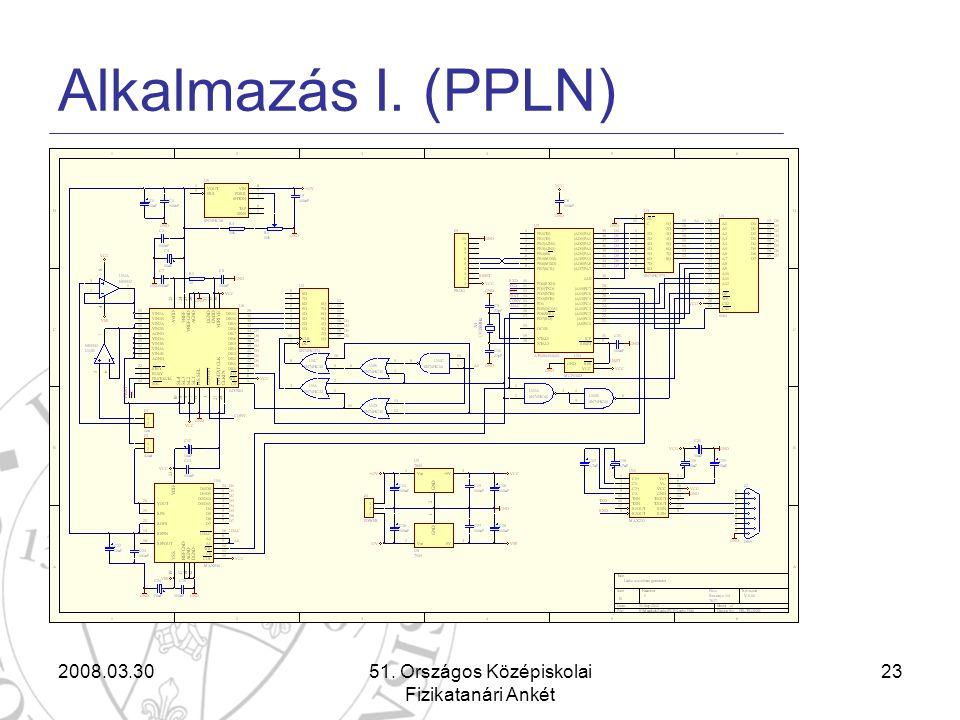 2008.03.3051. Országos Középiskolai Fizikatanári Ankét 23 Alkalmazás I. (PPLN)