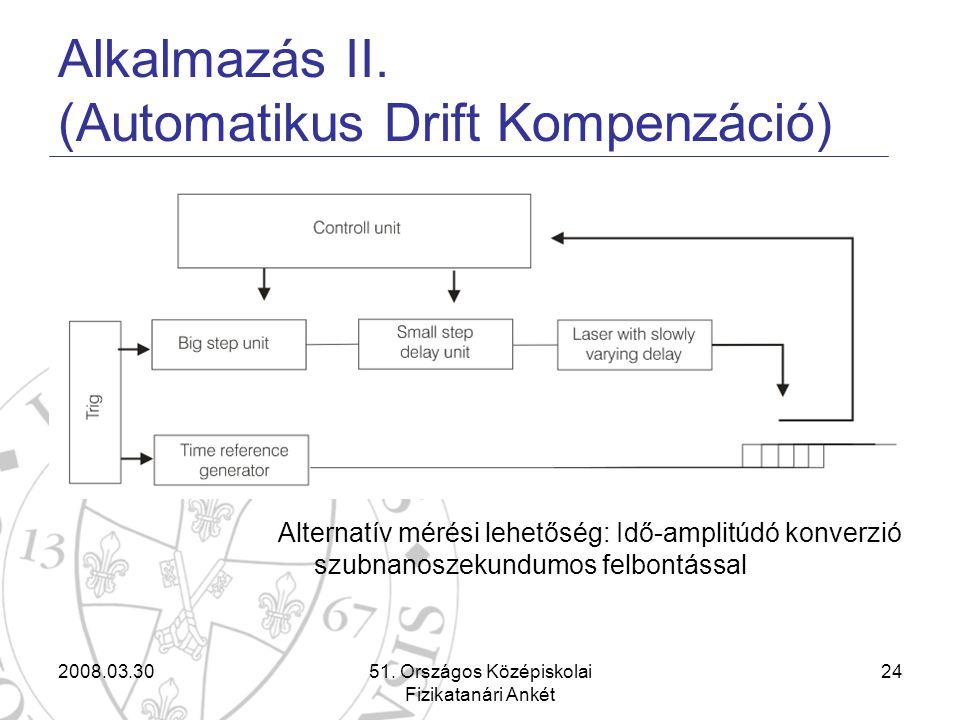2008.03.3051. Országos Középiskolai Fizikatanári Ankét 24 Alkalmazás II. (Automatikus Drift Kompenzáció) Alternatív mérési lehetőség: Idő-amplitúdó ko