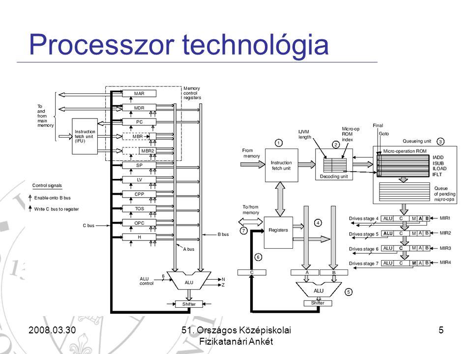 2008.03.3051. Országos Középiskolai Fizikatanári Ankét 5 Processzor technológia