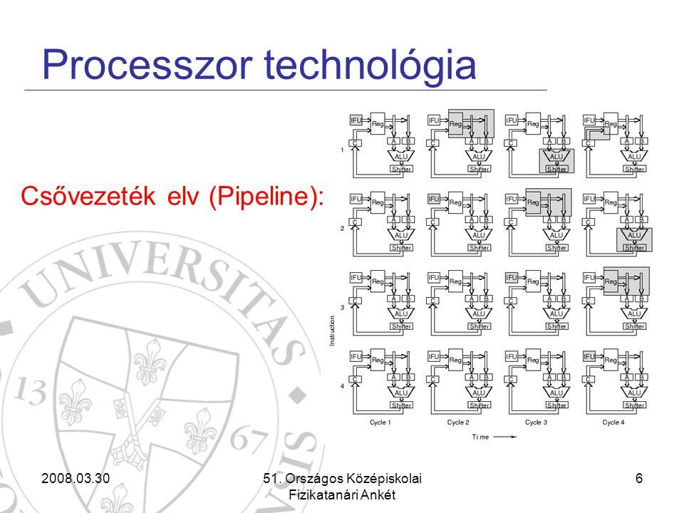 2008.03.3051. Országos Középiskolai Fizikatanári Ankét 6 Processzor technológia Csővezeték elv (Pipeline):