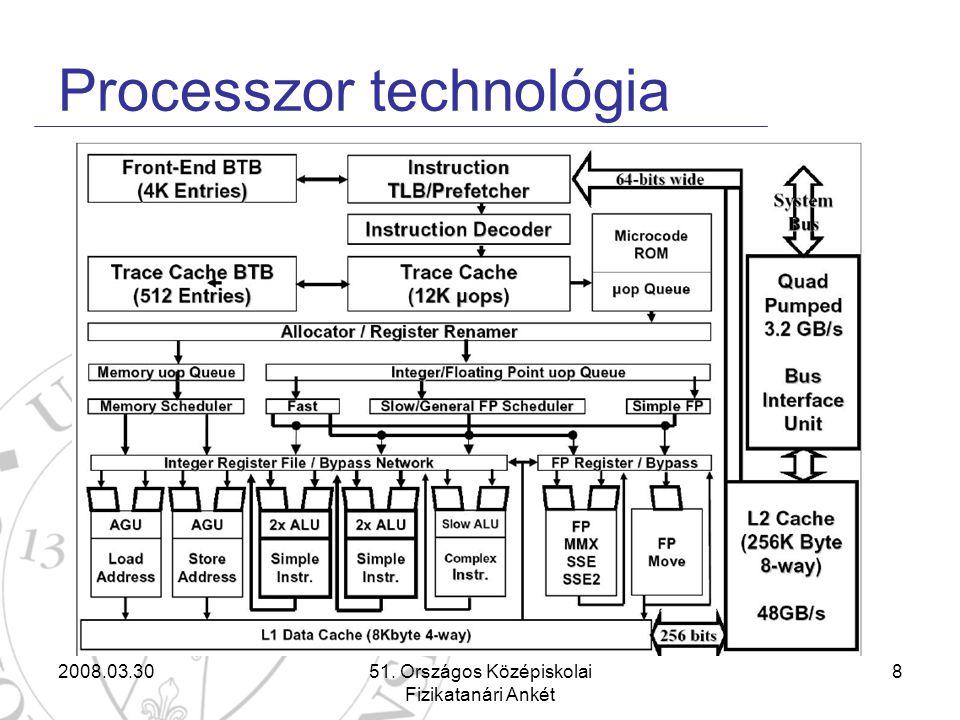 2008.03.3051. Országos Középiskolai Fizikatanári Ankét 8 Processzor technológia