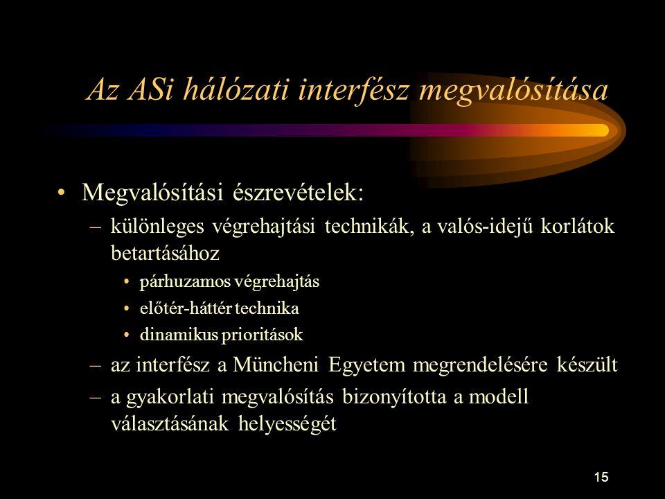 15 Az ASi hálózati interfész megvalósítása •Megvalósítási észrevételek: –különleges végrehajtási technikák, a valós-idejű korlátok betartásához •párhuzamos végrehajtás •előtér-háttér technika •dinamikus prioritások –az interfész a Müncheni Egyetem megrendelésére készült –a gyakorlati megvalósítás bizonyította a modell választásának helyességét