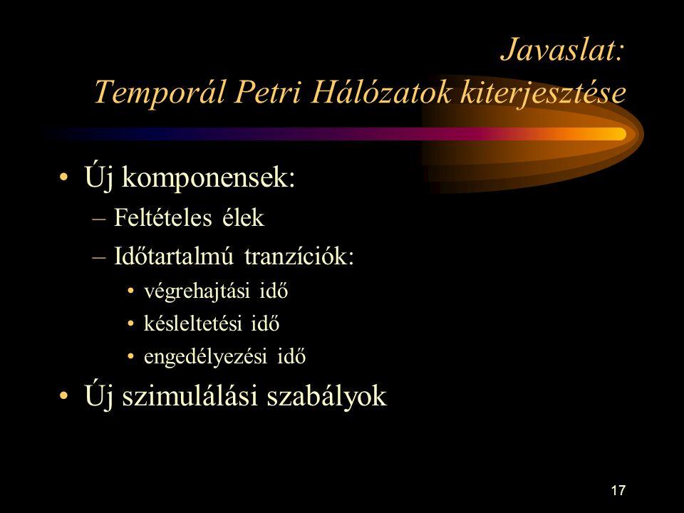 17 Javaslat: Temporál Petri Hálózatok kiterjesztése •Új komponensek: –Feltételes élek –Időtartalmú tranzíciók: •végrehajtási idő •késleltetési idő •engedélyezési idő •Új szimulálási szabályok