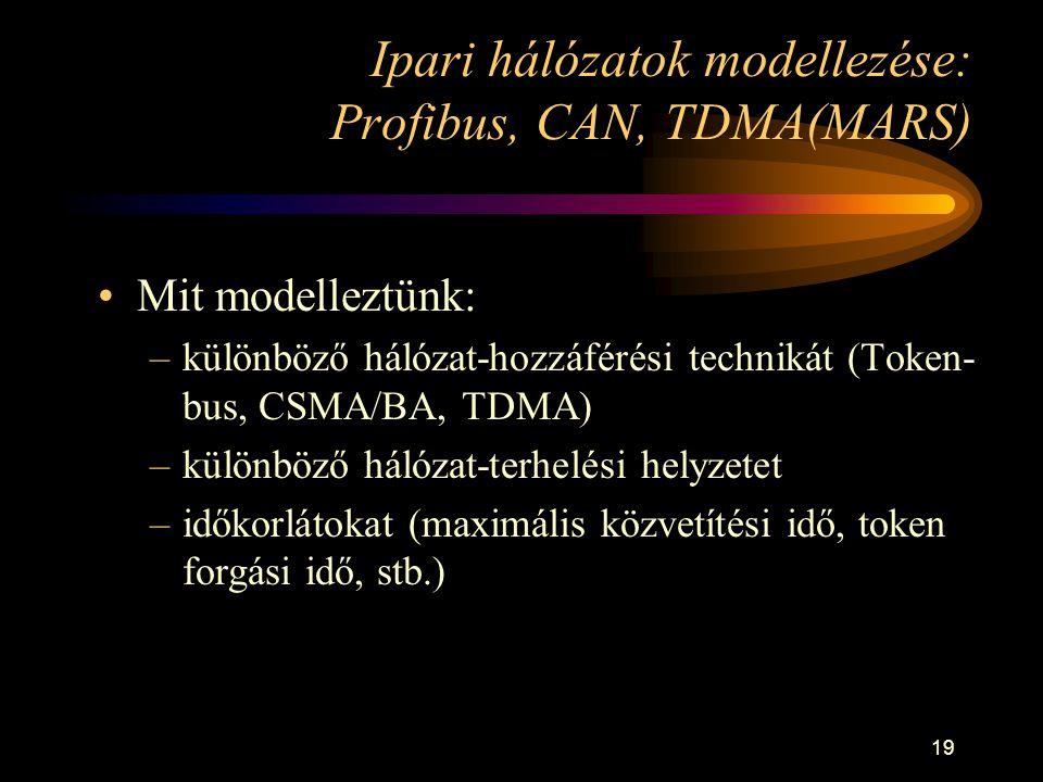 19 Ipari hálózatok modellezése: Profibus, CAN, TDMA(MARS) •Mit modelleztünk: –különböző hálózat-hozzáférési technikát (Token- bus, CSMA/BA, TDMA) –különböző hálózat-terhelési helyzetet –időkorlátokat (maximális közvetítési idő, token forgási idő, stb.)