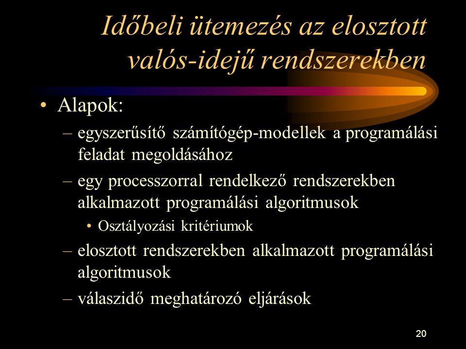 20 Időbeli ütemezés az elosztott valós-idejű rendszerekben •Alapok: –egyszerűsítő számítógép-modellek a programálási feladat megoldásához –egy processzorral rendelkező rendszerekben alkalmazott programálási algoritmusok •Osztályozási kritériumok –elosztott rendszerekben alkalmazott programálási algoritmusok –válaszidő meghatározó eljárások