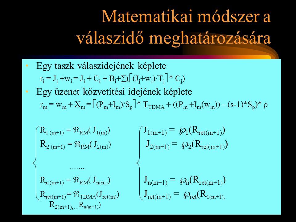 21 Matematikai módszer a válaszidő meghatározására •Egy taszk válaszidejének képlete r i = J i +w i = J i + C i + B i +  (  (J j +w i )/T j  * C j ) •Egy üzenet közvetítési idejének képlete r m = w m + X m =  (P m +I m )/S p  * T TDMA + ((P m +I m (w m )) – (s-1)*S p )*  R 1 (m+1) =  RM ( J 1(m) ) J 1(m+1) =  1 (R ret(m+1) ) R 2 (m+1) =  RM ( J 2(m) ) J 2(m+1) =  2 (R ret(m+1) ) ……..