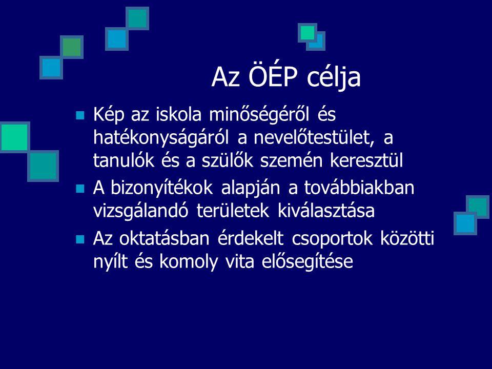 Az ÖÉP célja  Kép az iskola minőségéről és hatékonyságáról a nevelőtestület, a tanulók és a szülők szemén keresztül  A bizonyítékok alapján a tovább