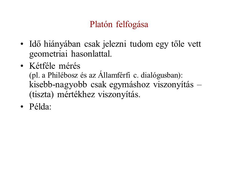 Platón felfogása •Idő hiányában csak jelezni tudom egy tőle vett geometriai hasonlattal. •Kétféle mérés (pl. a Philébosz és az Államférfi c. dialógusb