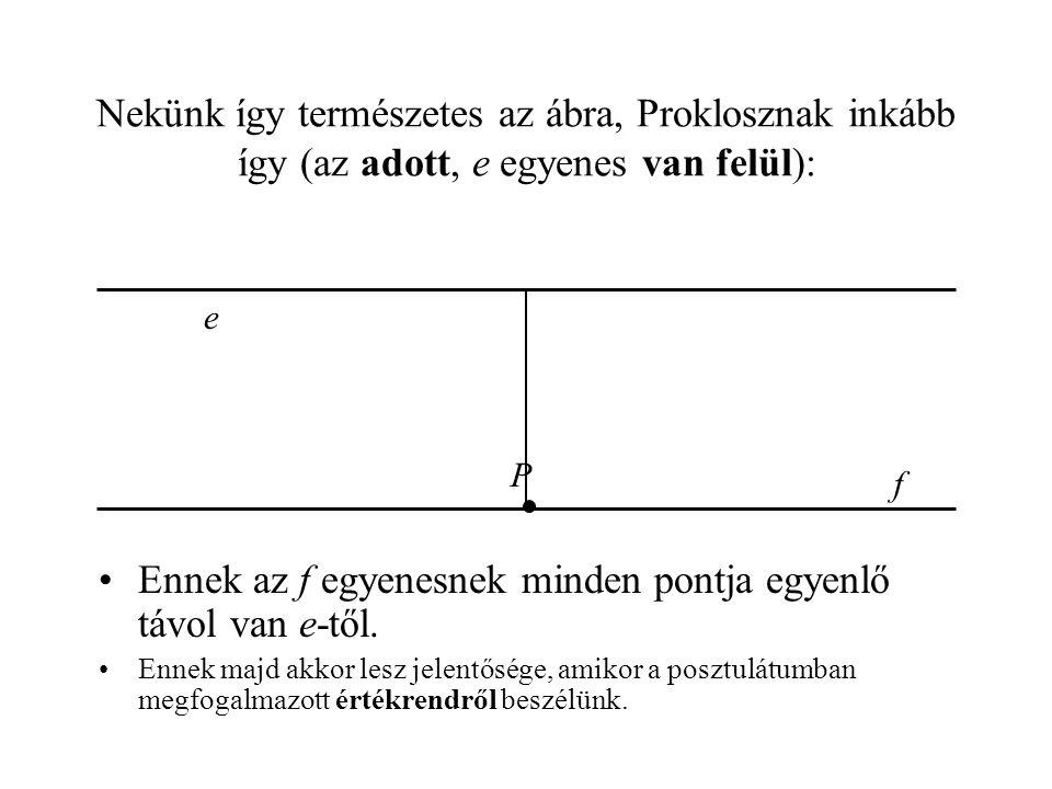 Nekünk így természetes az ábra, Proklosznak inkább így (az adott, e egyenes van felül): e P f •Ennek az f egyenesnek minden pontja egyenlő távol van e-től.