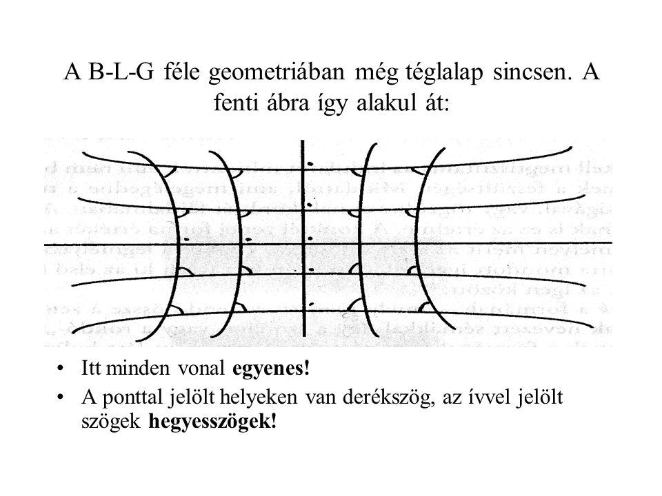 A B-L-G féle geometriában még téglalap sincsen. A fenti ábra így alakul át: •Itt minden vonal egyenes! •A ponttal jelölt helyeken van derékszög, az ív