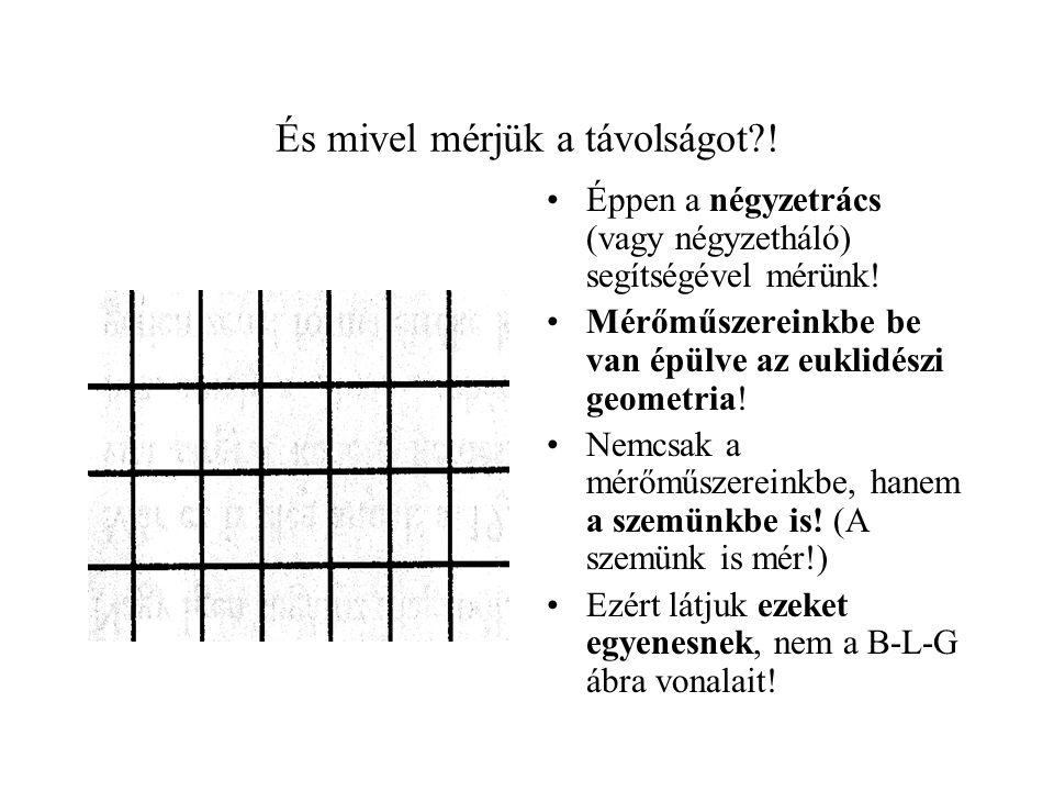 És mivel mérjük a távolságot?! •Éppen a négyzetrács (vagy négyzetháló) segítségével mérünk! •Mérőműszereinkbe be van épülve az euklidészi geometria! •