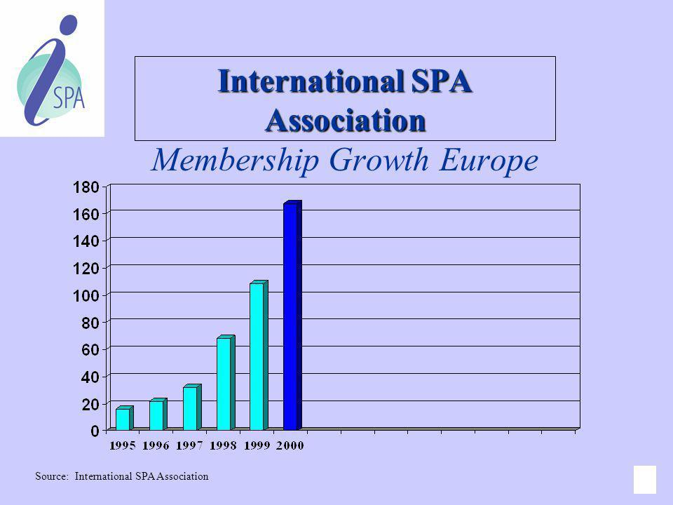 International SPA Association International SPA Association Membership Growth Internationally Source: International SPA Association