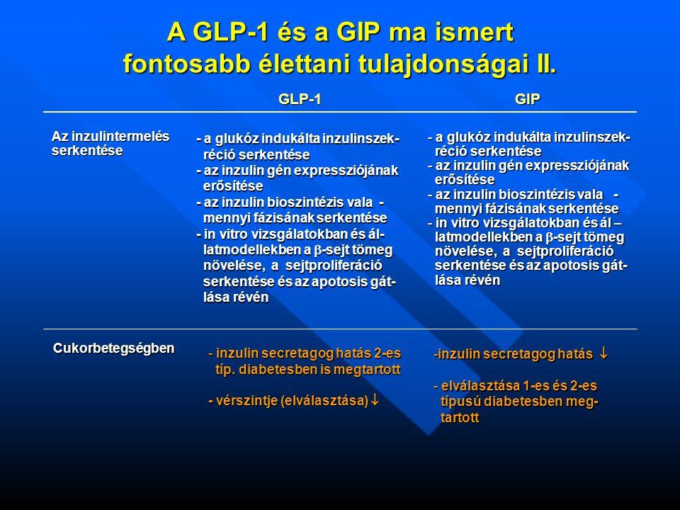 A GLP-1 és a GIP ma ismert fontosabb élettani tulajdonságai II.