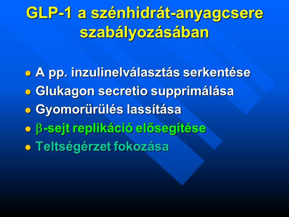 GLP-1 a szénhidrát-anyagcsere szabályozásában  A pp.
