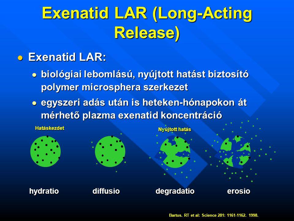 Exenatid LAR (Long-Acting Release)  Exenatid LAR:  biológiai lebomlású, nyújtott hatást biztosító polymer microsphera szerkezet  egyszeri adás után is heteken-hónapokon át mérhető plazma exenatid koncentráció Hatáskezdet Nyújtott hatás Nyújtott hatás hydratiodiffusiodegradatioerosio Bartus.