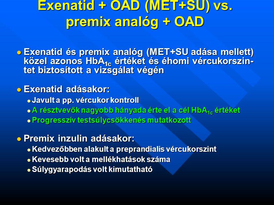 Exenatid + OAD (MET+SU) vs.