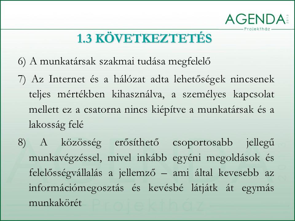 1.3 KÖVETKEZTETÉS 6) A munkatársak szakmai tudása megfelelő 7) Az Internet és a hálózat adta lehetőségek nincsenek teljes mértékben kihasználva, a személyes kapcsolat mellett ez a csatorna nincs kiépítve a munkatársak és a lakosság felé 8) A közösség erősíthető csoportosabb jellegű munkavégzéssel, mivel inkább egyéni megoldások és felelősségvállalás a jellemző – ami által kevesebb az információmegosztás és kevésbé látjátk át egymás munkakörét