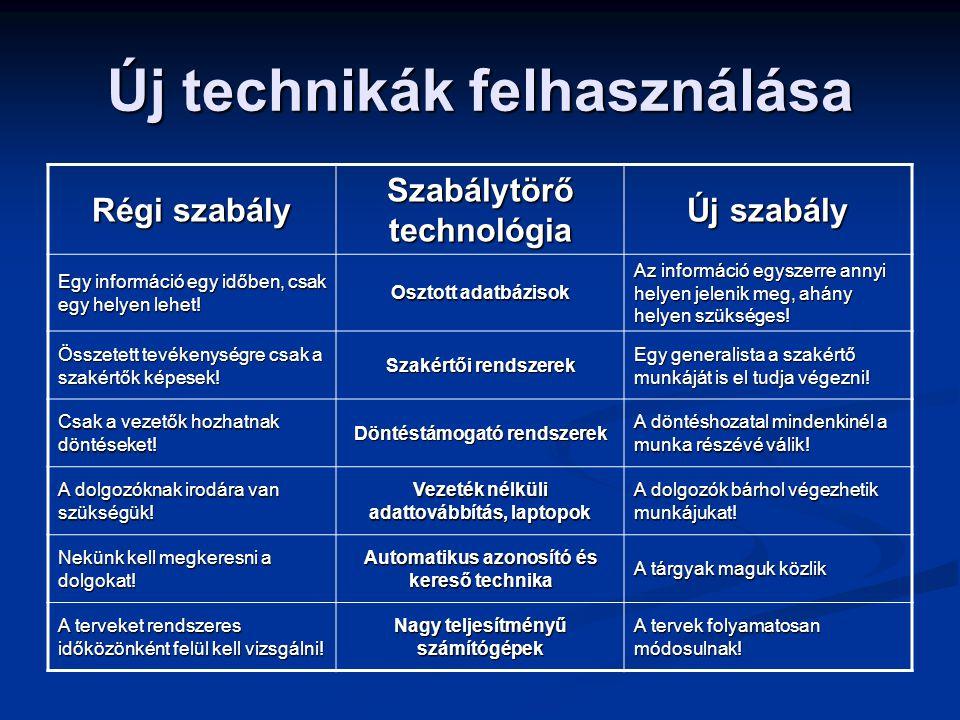 Új technikák felhasználása Régi szabály Szabálytörő technológia Új szabály Egy információ egy időben, csak egy helyen lehet! Osztott adatbázisok Az in