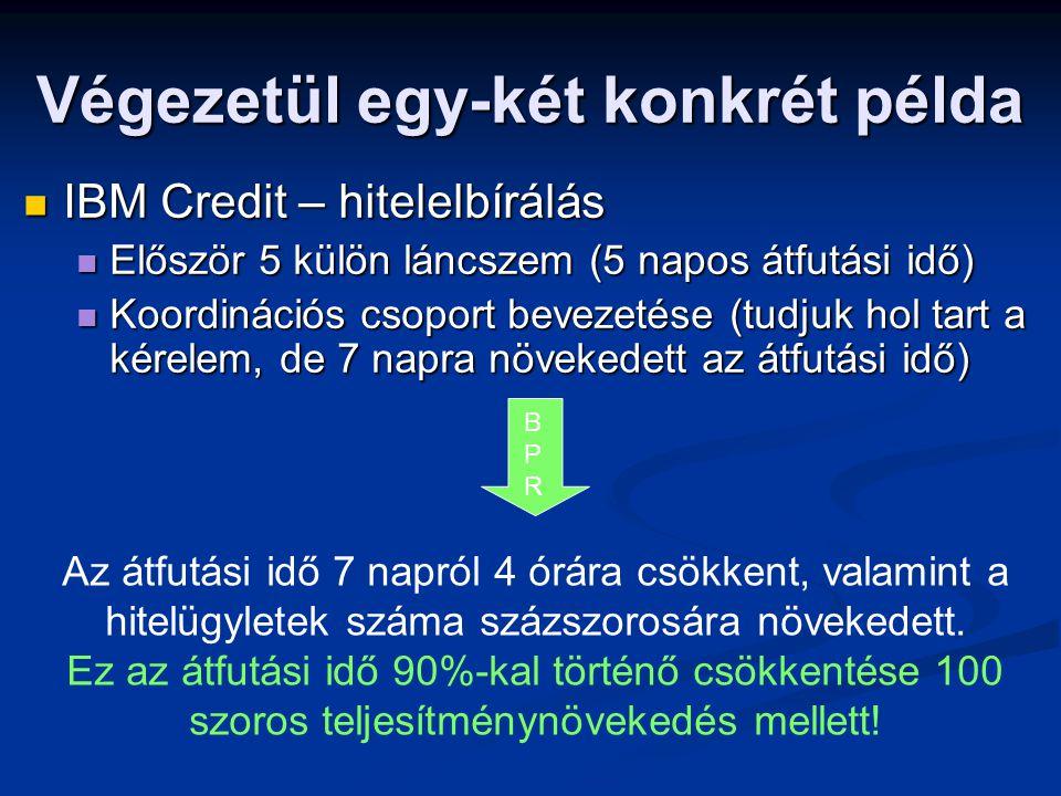 Végezetül egy-két konkrét példa  IBM Credit – hitelelbírálás  Először 5 külön láncszem (5 napos átfutási idő)  Koordinációs csoport bevezetése (tud