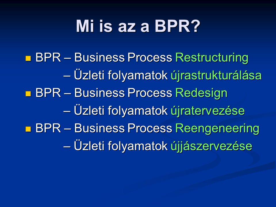 Mi is az a BPR?  BPR – Business Process Restructuring – Üzleti folyamatok újrastrukturálása – Üzleti folyamatok újrastrukturálása  BPR – Business Pr