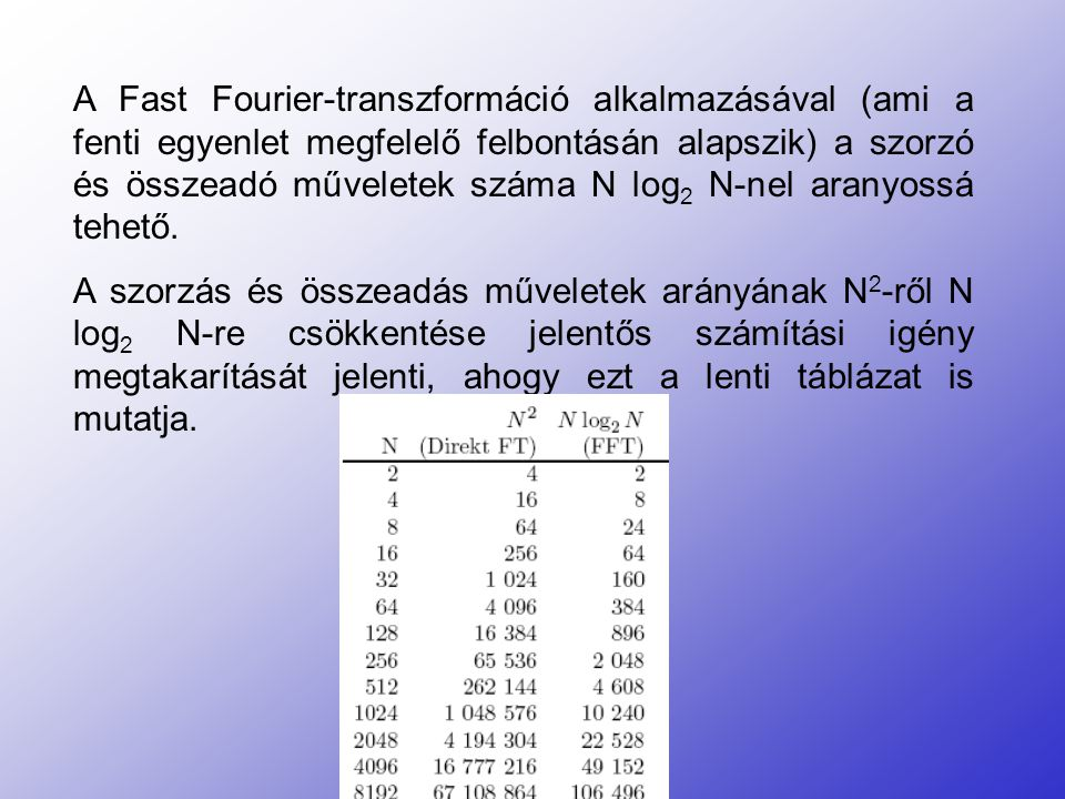A Fast Fourier-transzformáció alkalmazásával (ami a fenti egyenlet megfelelő felbontásán alapszik) a szorzó és összeadó műveletek száma N log 2 N-nel