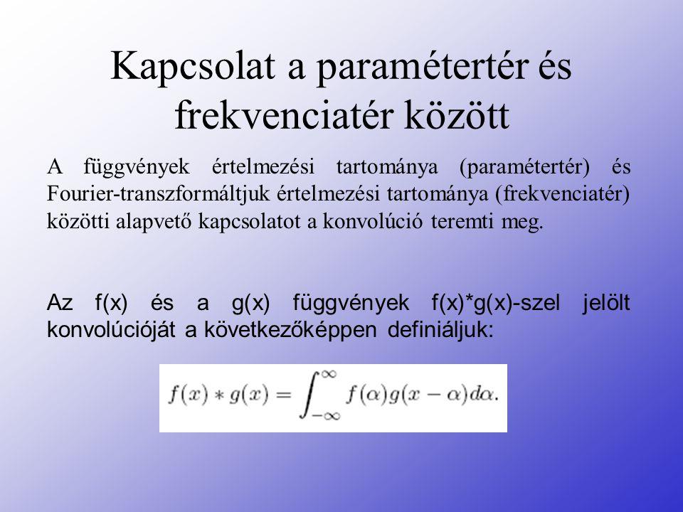 Kapcsolat a paramétertér és frekvenciatér között A függvények értelmezési tartománya (paramétertér) és Fourier-transzformáltjuk értelmezési tartománya