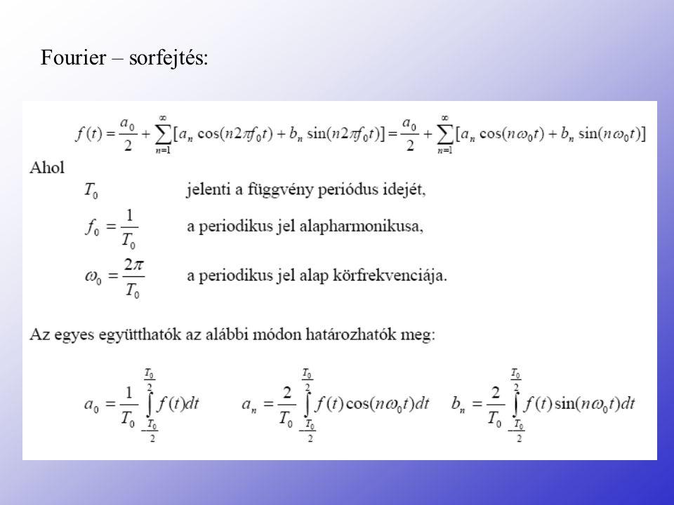Fourier – sorfejtés: