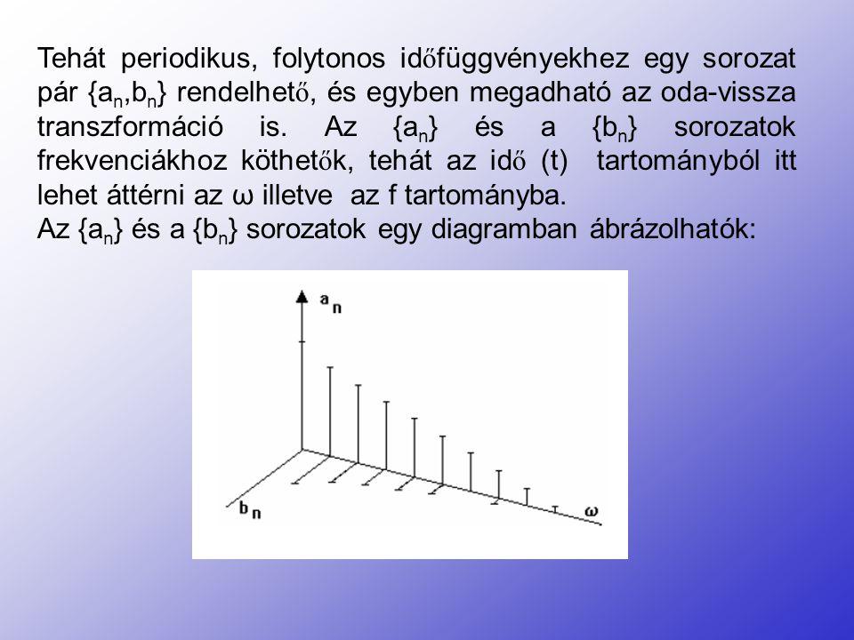 Tehát periodikus, folytonos id ő függvényekhez egy sorozat pár {a n,b n } rendelhet ő, és egyben megadható az oda-vissza transzformáció is. Az {a n }