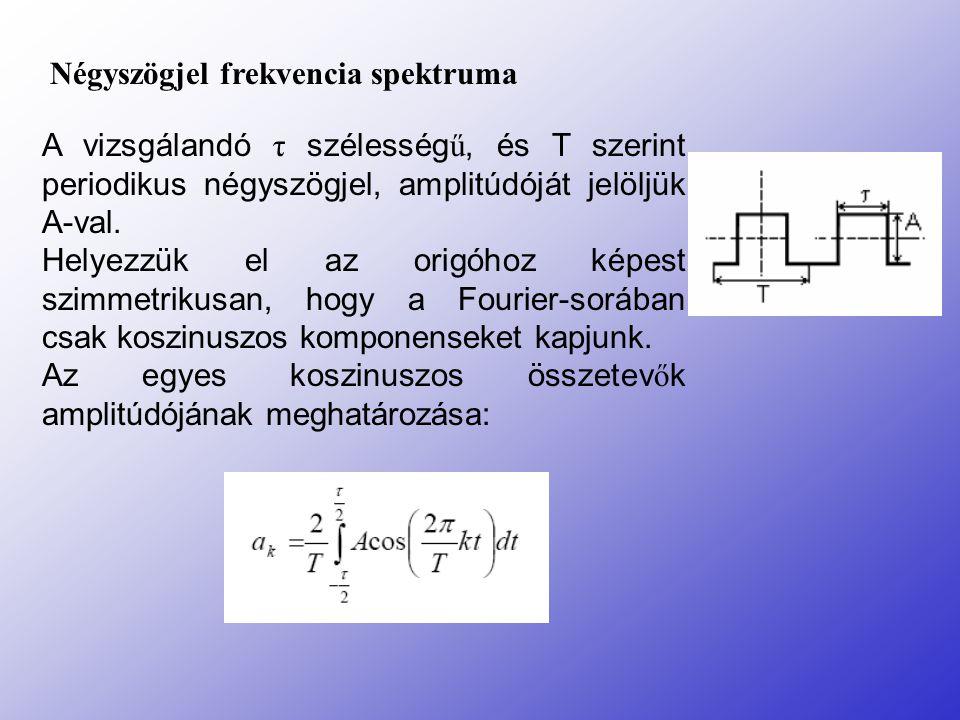Négyszögjel frekvencia spektruma A vizsgálandó τ szélesség ű, és T szerint periodikus négyszögjel, amplitúdóját jelöljük A-val. Helyezzük el az origóh
