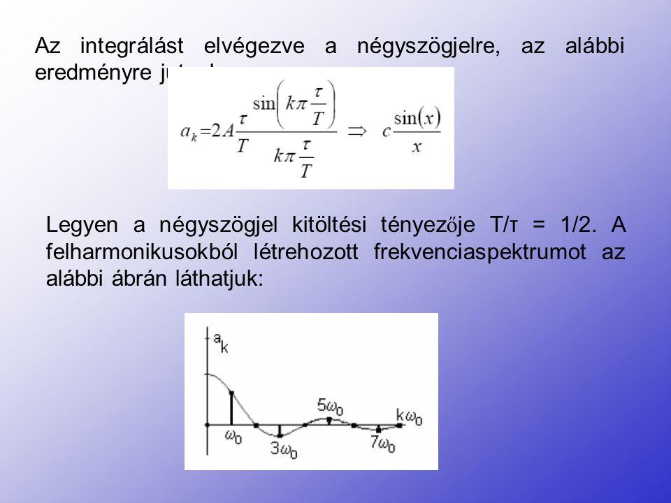 Az integrálást elvégezve a négyszögjelre, az alábbi eredményre jutunk: Legyen a négyszögjel kitöltési tényez ő je T/τ = 1/2. A felharmonikusokból létr