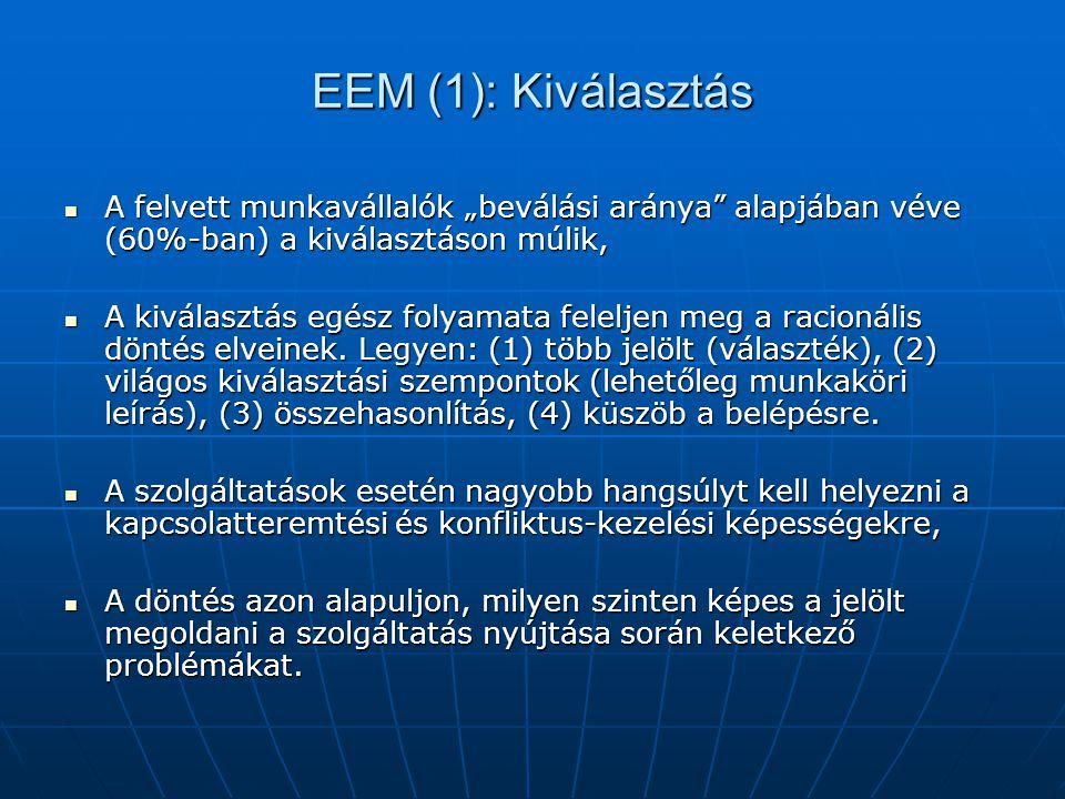 """EEM (1): Kiválasztás  A felvett munkavállalók """"beválási aránya"""" alapjában véve (60%-ban) a kiválasztáson múlik,  A kiválasztás egész folyamata felel"""