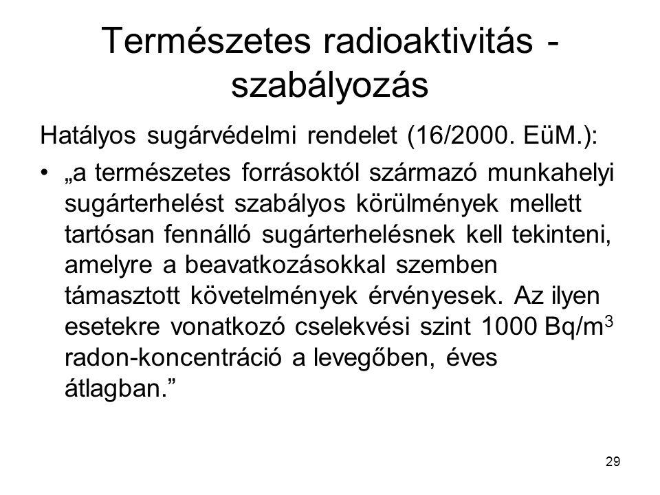 """29 Természetes radioaktivitás - szabályozás Hatályos sugárvédelmi rendelet (16/2000. EüM.): •""""a természetes forrásoktól származó munkahelyi sugárterhe"""