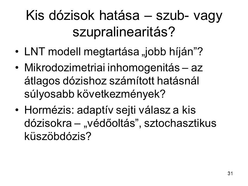 """31 Kis dózisok hatása – szub- vagy szupralinearitás? •LNT modell megtartása """"jobb híján""""? •Mikrodozimetriai inhomogenitás – az átlagos dózishoz számít"""