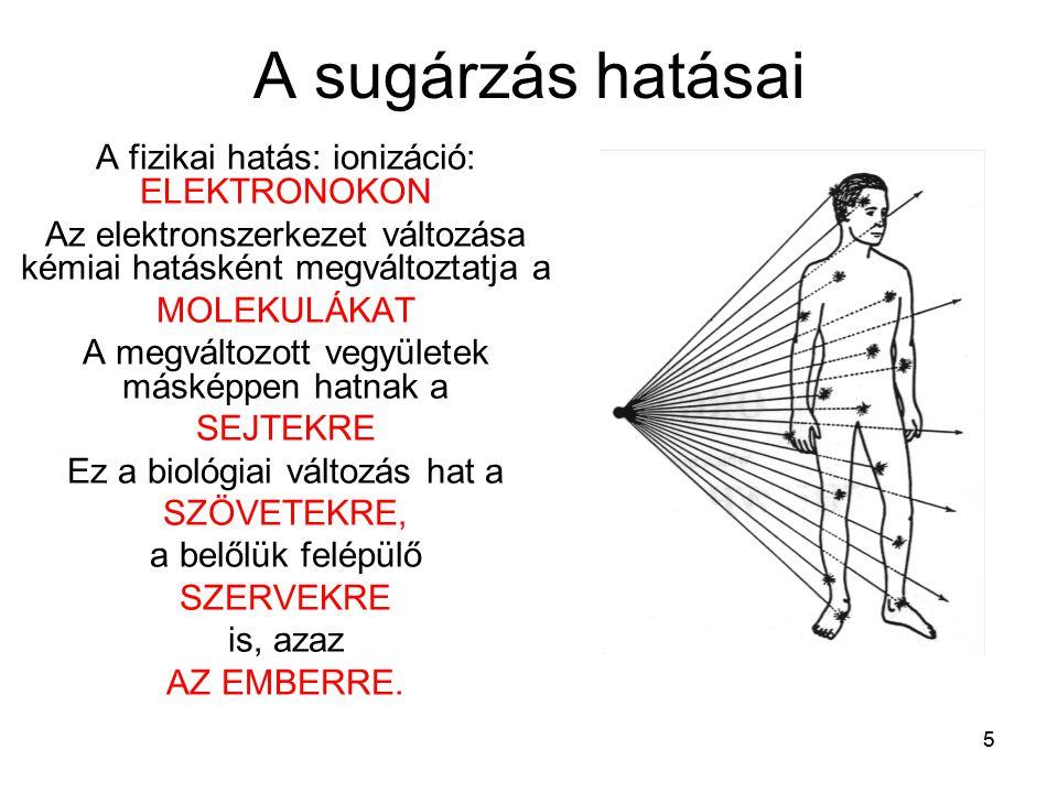 "36 ""Kis dózisok pozitív hatása = hormézis http://www.angelfire.com/mo/radioadaptive/inthorm.html ""It has been even suggested (T."