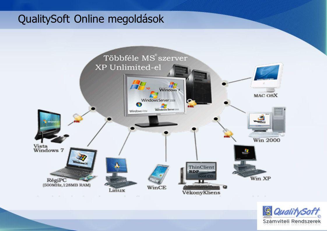 QualitySoft Online megoldások