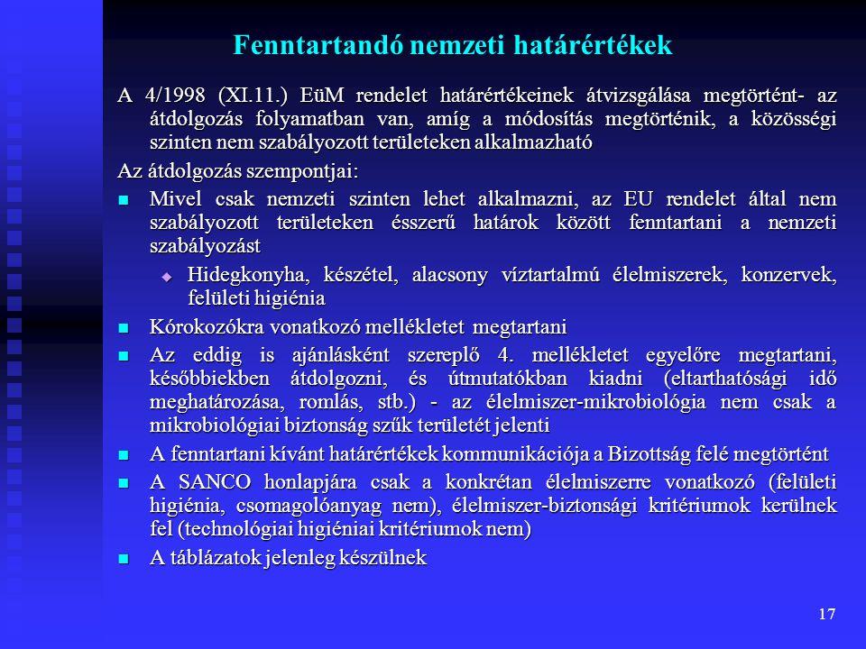 17 A 4/1998 (XI.11.) EüM rendelet határértékeinek átvizsgálása megtörtént- az átdolgozás folyamatban van, amíg a módosítás megtörténik, a közösségi sz