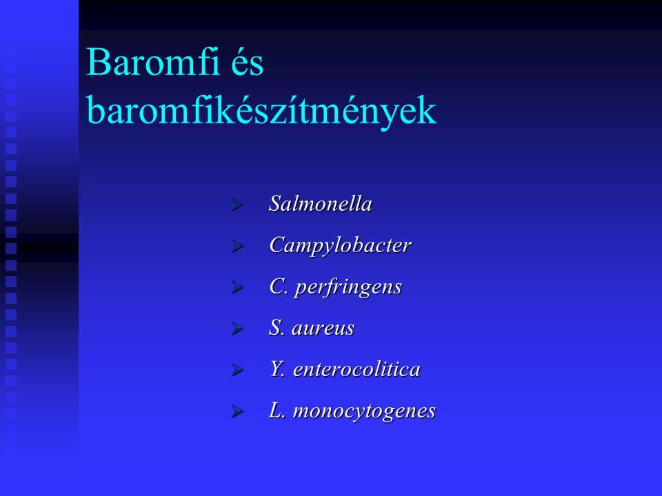 Baromfi és baromfikészítmények  Salmonella  Campylobacter  C. perfringens  S. aureus  Y. enterocolitica  L. monocytogenes