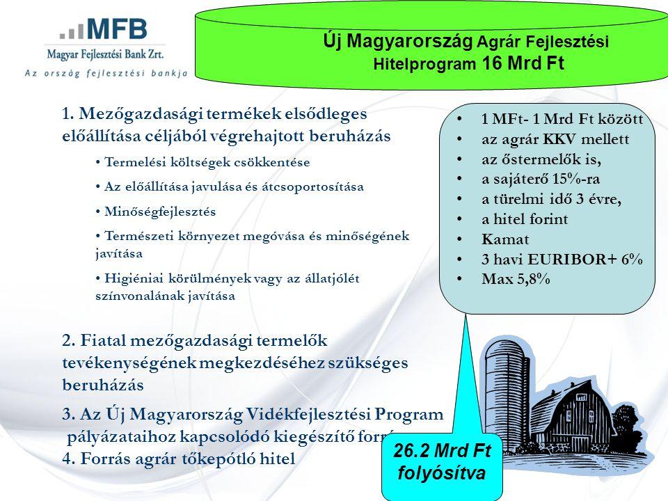 1. Mezőgazdasági termékek elsődleges előállítása céljából végrehajtott beruházás • Termelési költségek csökkentése • Az előállítása javulása és átcsop