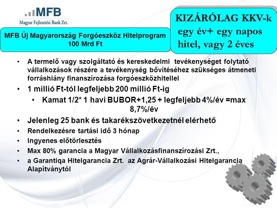 MFB Új Magyarország Forgóeszköz Hitelprogram 100 Mrd Ft •A termelő vagy szolgáltató és kereskedelmi tevékenységet folytató vállalkozások részére a tevékenység bővítéséhez szükséges átmeneti forráshiány finanszírozása forgóeszközhitellel •1 millió Ft-tól legfeljebb 200 millió Ft-ig •Kamat 1/2* 1 havi BUBOR+1,25 + legfeljebb 4%/év =max 8,7%/év •Jelenleg 25 bank és takarékszövetkezetnél elérhető •Rendelkezésre tartási idő 3 hónap •Ingyenes előtörlesztés •Max 80% garancia a Magyar Vállalkozásfinanszírozási Zrt., •a Garantiqa Hitelgarancia Zrt.
