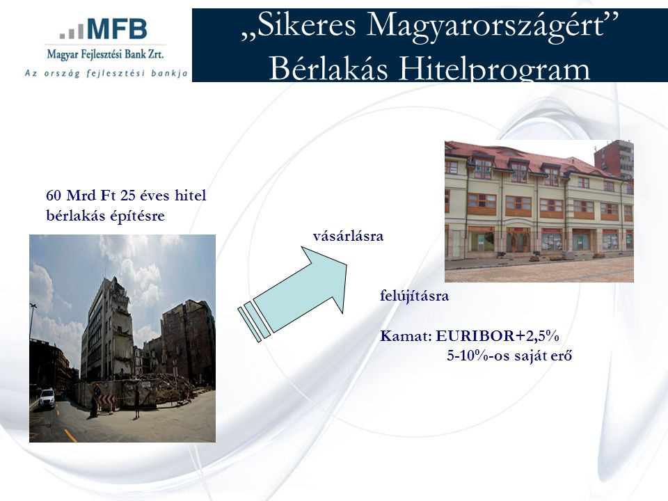 """60 Mrd Ft 25 éves hitel bérlakás építésre vásárlásra felújításra Kamat: EURIBOR+2,5% 5-10%-os saját erő """"Sikeres Magyarországért Bérlakás Hitelprogram"""