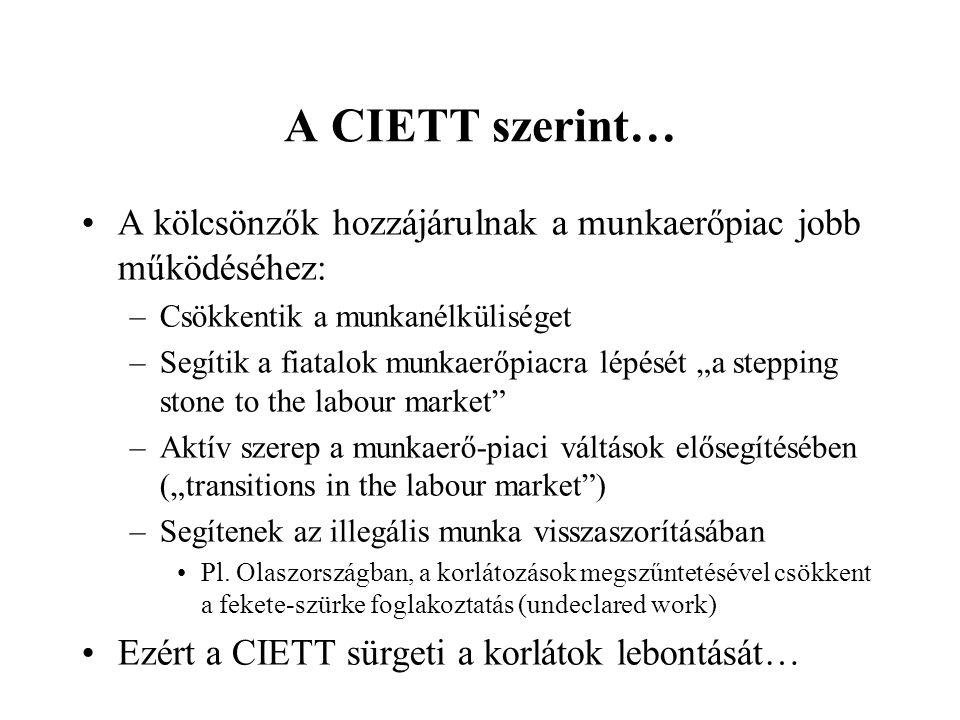 A CIETT szerint… •A kölcsönzők hozzájárulnak a munkaerőpiac jobb működéséhez: –Csökkentik a munkanélküliséget –Segítik a fiatalok munkaerőpiacra lépés