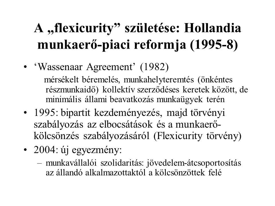 """A """"flexicurity"""" születése: Hollandia munkaerő-piaci reformja (1995-8) •'Wassenaar Agreement' (1982) mérsékelt béremelés, munkahelyteremtés (önkéntes r"""