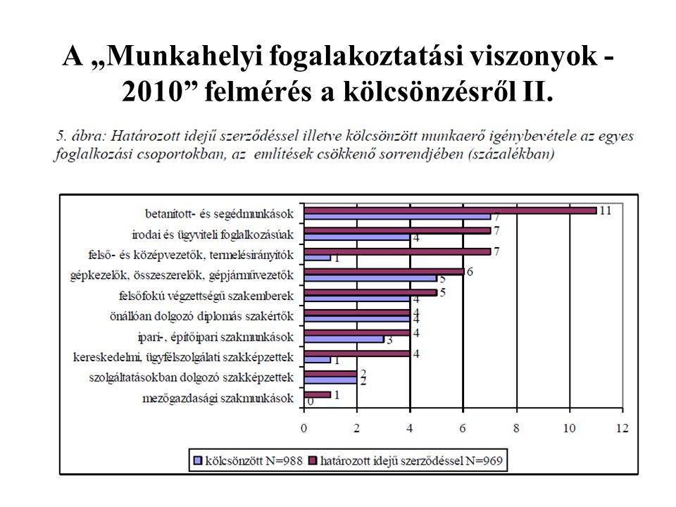 """A """"Munkahelyi fogalakoztatási viszonyok - 2010"""" felmérés a kölcsönzésről II."""