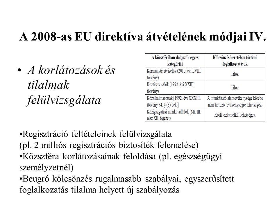 A 2008-as EU direktíva átvételének módjai IV. •A korlátozások és tilalmak felülvizsgálata •Regisztráció feltételeinek felülvizsgálata (pl. 2 milliós r