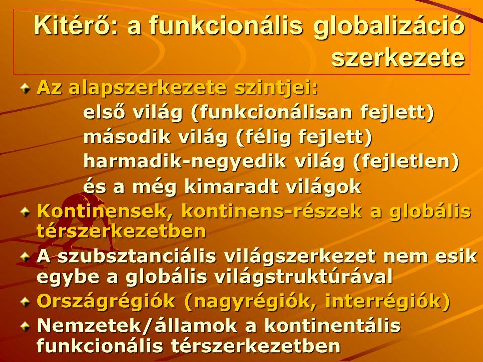 Kitérő: a funkcionális globalizáció szerkezete Az alapszerkezete szintjei: első világ (funkcionálisan fejlett) első világ (funkcionálisan fejlett) más