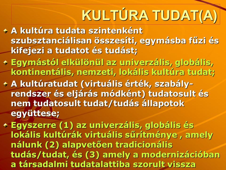 KULTÚRA TUDAT(A) A kultúra tudata szintenként szubsztanciálisan összesíti, egymásba fűzi és kifejezi a tudatot és tudást; Egymástól elkülönül az unive